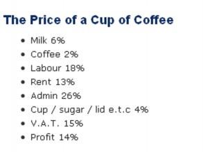 Economicshelp.org-Economy of a cup of coffee